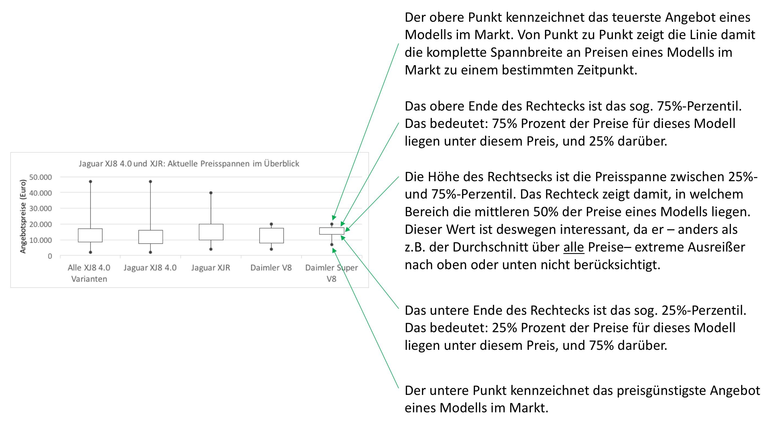 Ausgezeichnet Silverado Anhängerbremse Schaltplan Galerie ...